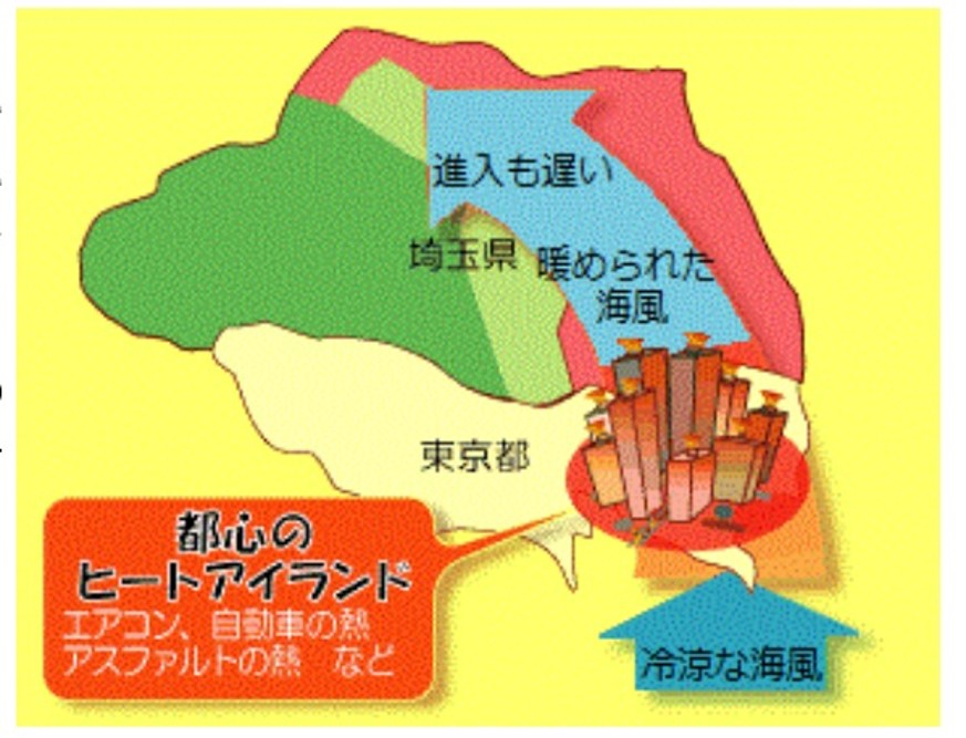 熊谷が暑い理由1